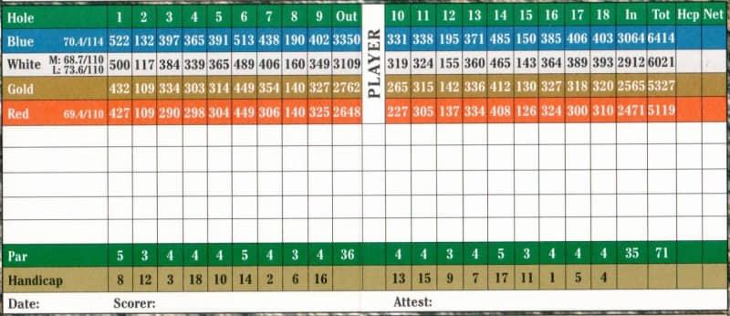 A standard golf scorecard
