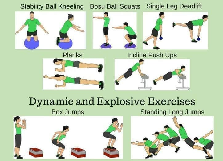 Some exercises for golf