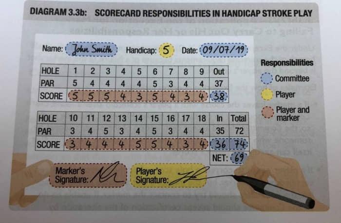 check scorecard again